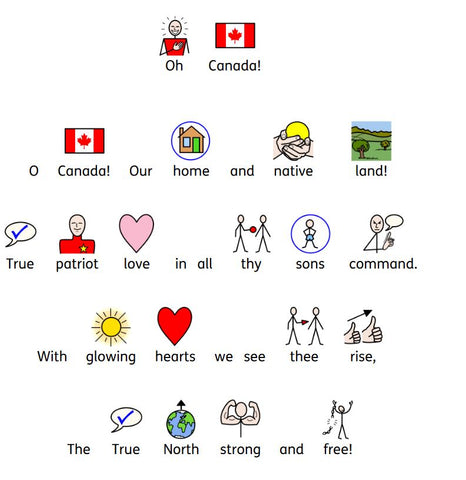 Oh Canada Song Symbolized