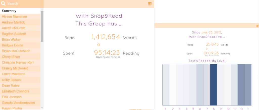 snap & Read universal example reporting