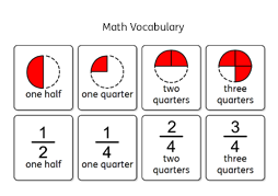 Create math vocabulary in the cloud