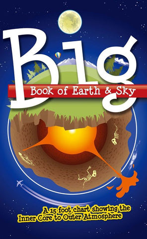 Big Book Of Earth and Sky by Bodie Hodge and Laura Welch 15 Feet Fold-out Chart Panels