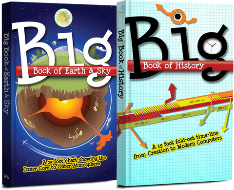Big Book Bundle - History and Earth & Sky 15 Foot Timeline Chart