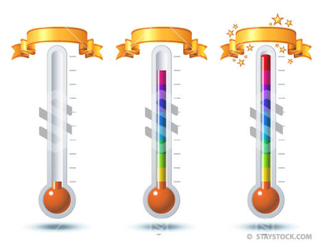 A thermometer in three stages representing levels of achievement.