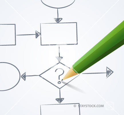 Pencil Question Mark Flow Chart
