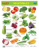 HAPPY WALL CHART VEGETABLES