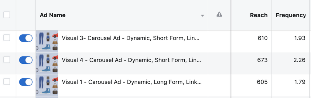 Facebook Ad Benchmarks