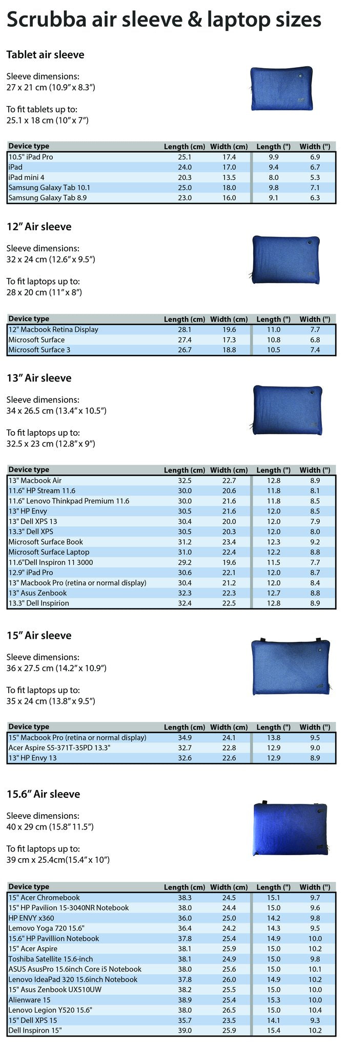 Scrubba Air Sleeve Size Comparison Table