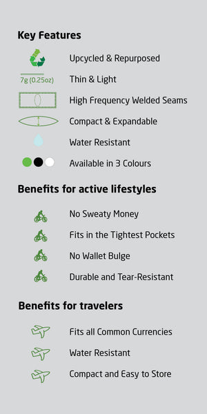 Scrubba weightless wallet features and benefits
