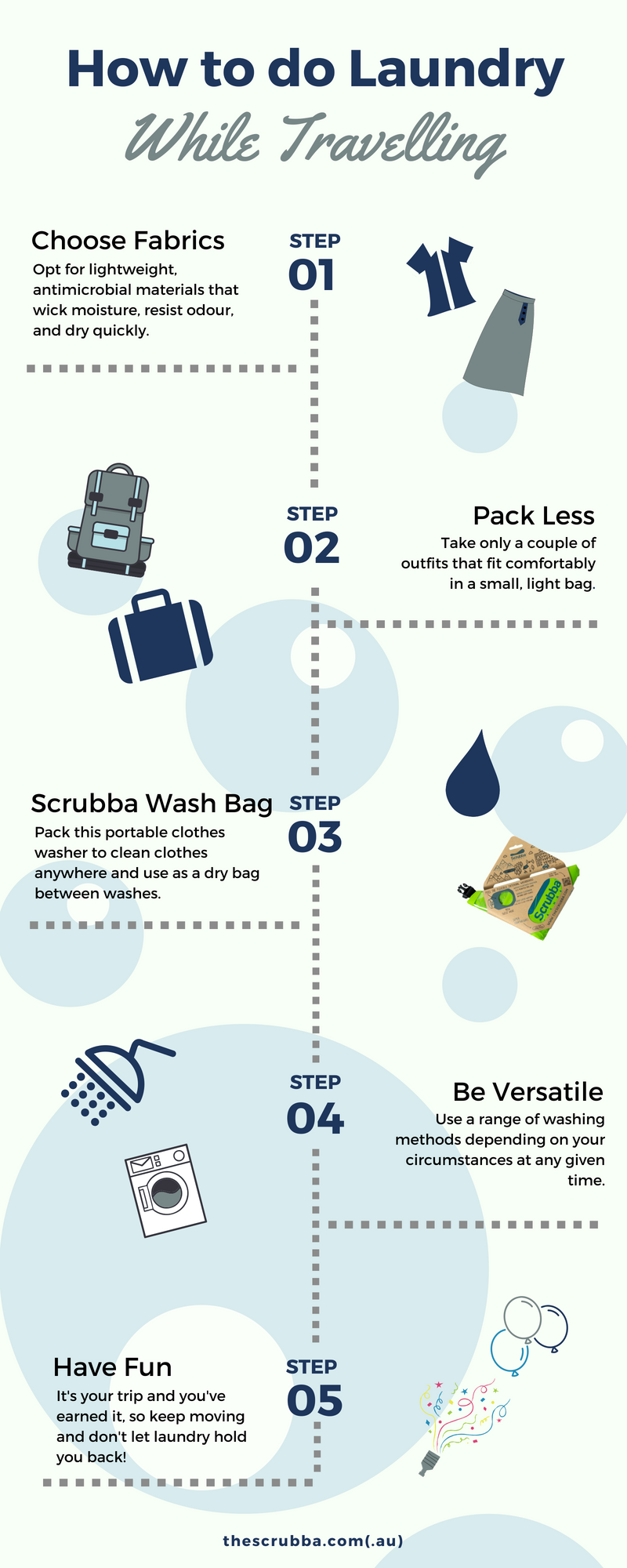 How to do laundry while travelling infographic