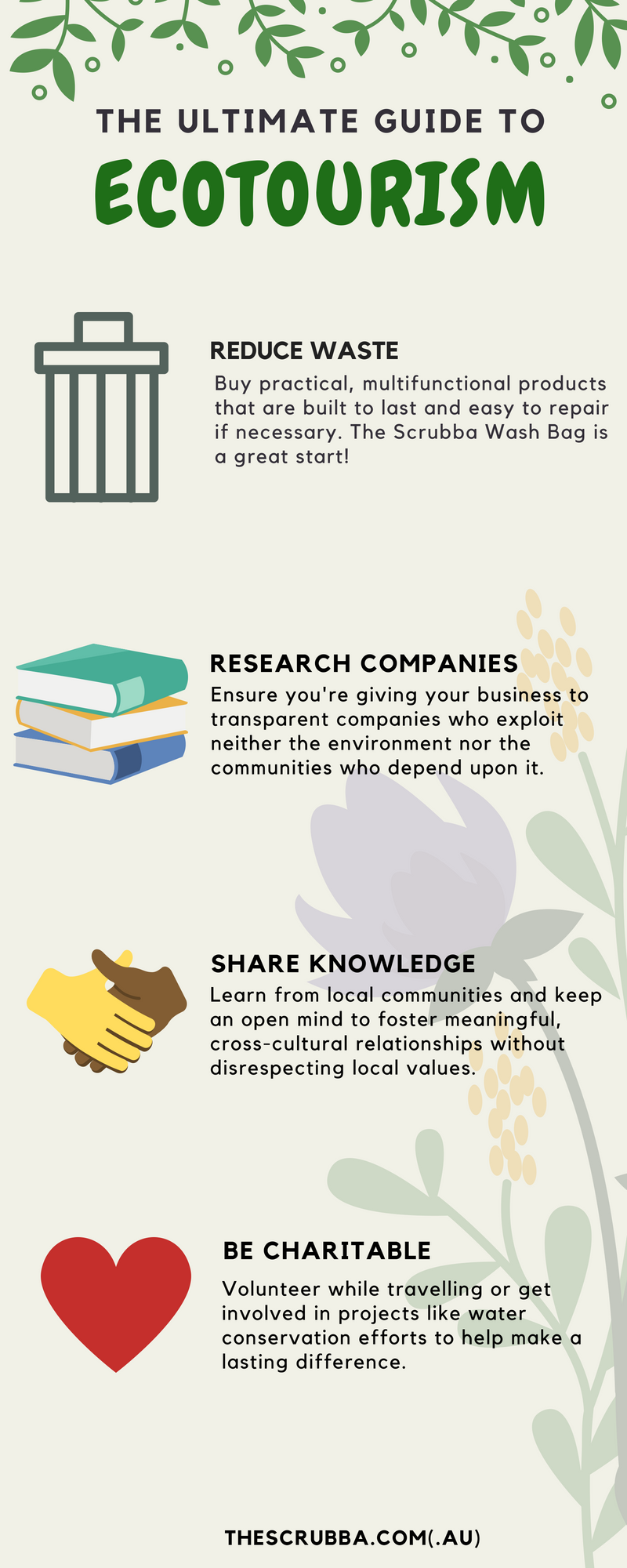 Recap of how to be an ecotourist infographic