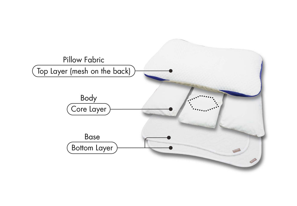 Tri-Layer Pillow