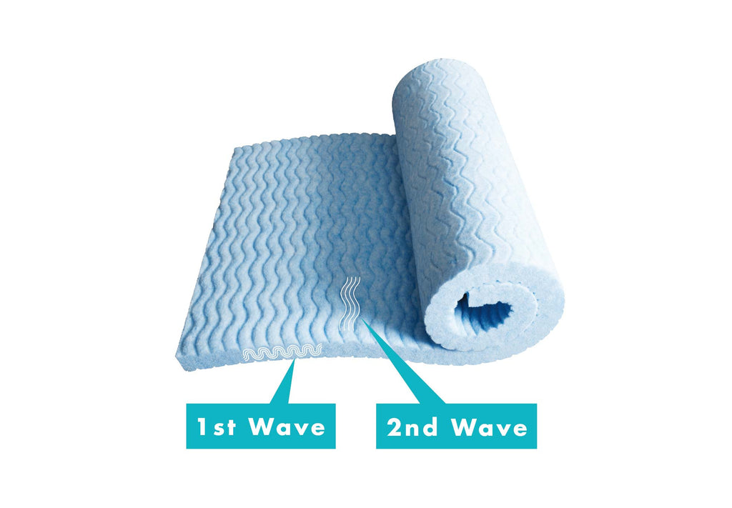 Double-Wave Mattress