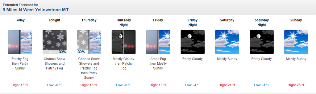 West Yellowstone Weather 7 day forecast