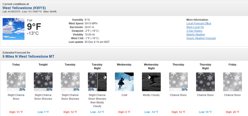 Weather for West Yellowstone