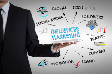 Legal Considerations in Influencer and Affiliate Marketing