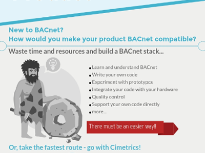 Building a BACnet product