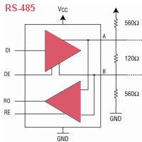 RS485 Networks