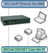 BR2-A BACnet Router