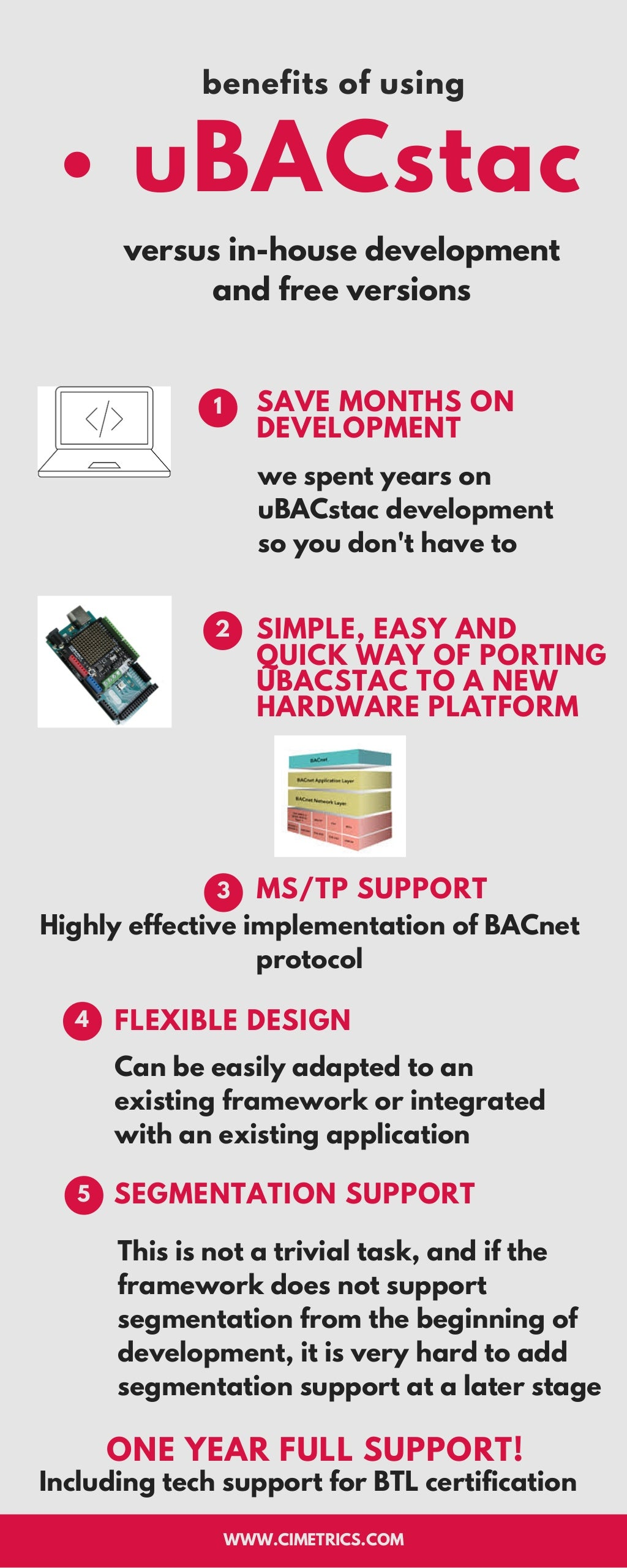 uBACstac - BACnet Protocol stack for small devices