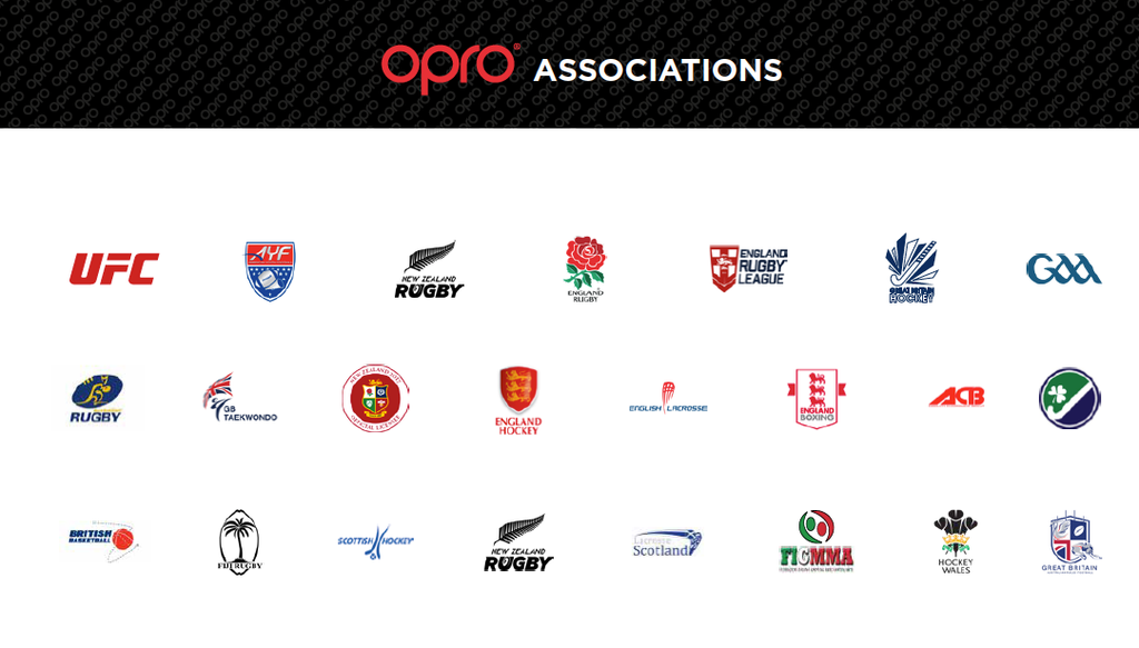 Opro Partners