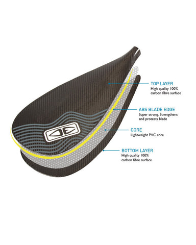 O&E Carbon Adjustable SUP Paddle
