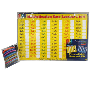 The Lab Times Table Reward Kit