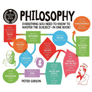 A Degree in a Book: Philosophy: Everything You Need to Know to Master the Subject ... In One Book!, [Product Type] - Daves Deals