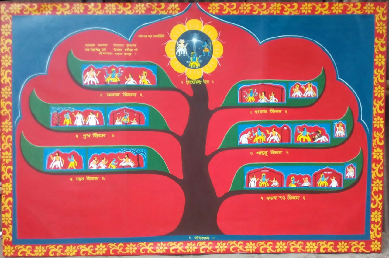 China Yatra: ASSAMESE MANUSCRIPT PAINTING BY MRIDU MOUCHAM BORA