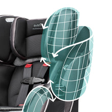 Load image into Gallery viewer, Evenflo Symphony™ LX (Kronus)-Convertible Car Seat-Supreme Stroller