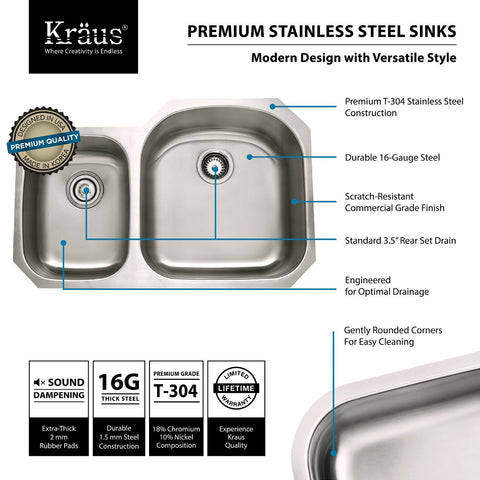 Kraus KBU25 32 inch Undermount 60/40 Double Bowl 16 gauge Stainless Steel Kitchen Sink