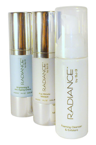Radiance by SJ-3 MediSpa Kit