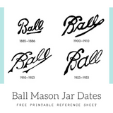 Ball Mason Jar Date Chart (FREE DOWNLOAD)