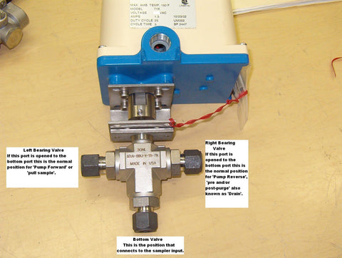 Three Way Actuated Ball Valve (120 VAC)