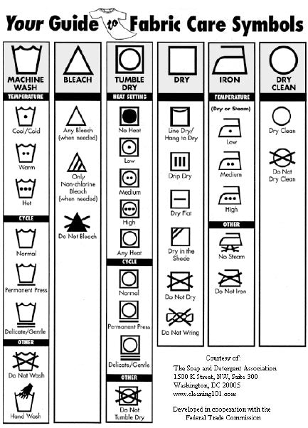 International Symbols for Fabric Care