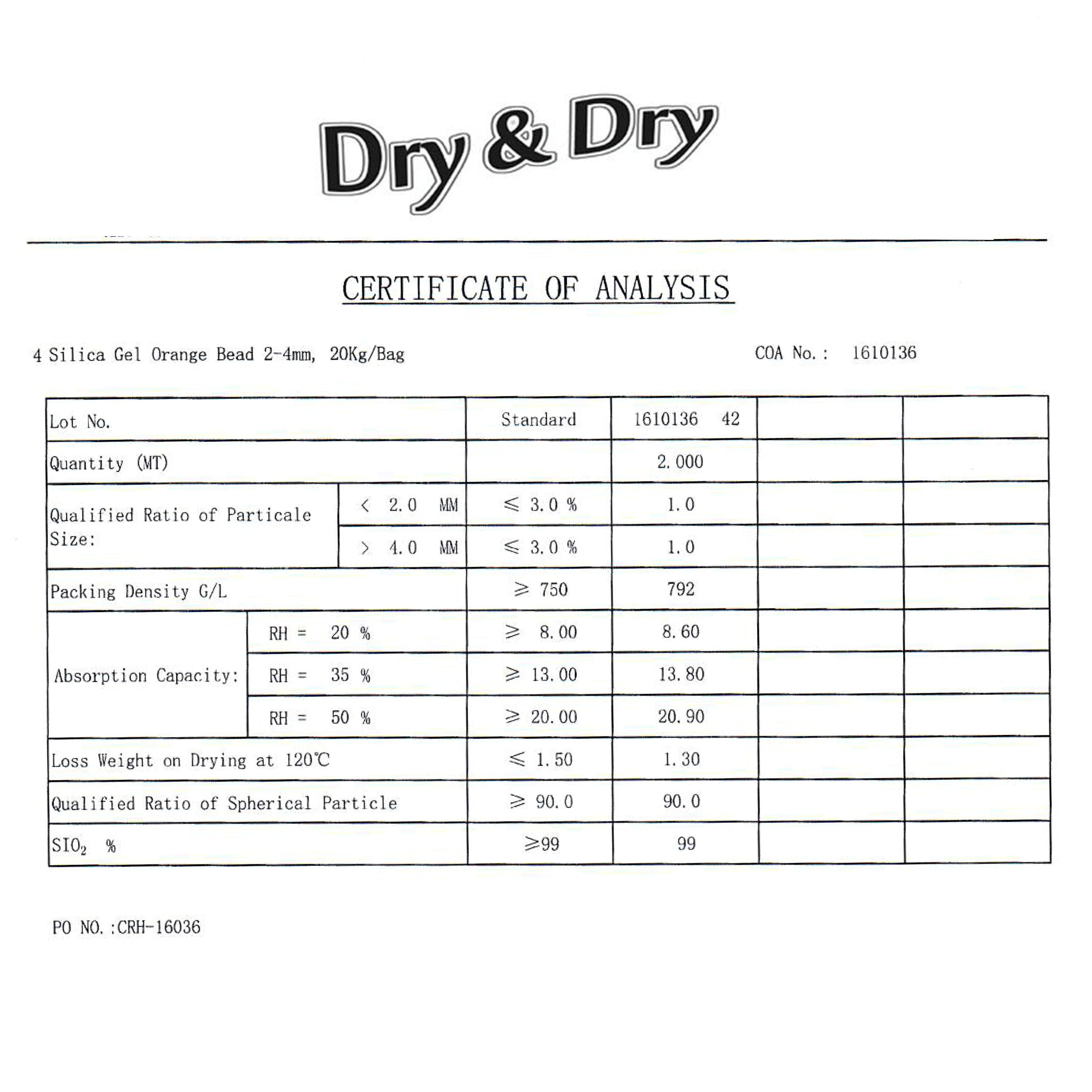 MSDS, SDS, ROHS & Certificate - Silica Gel Beads & Packets – Dry & Dry