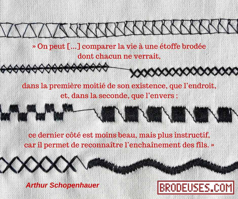 Citation de Schopenhauer