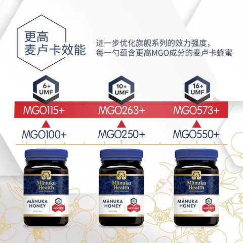 Manuka Health MGO 263+ 500 g Manuka Honey New Zealand