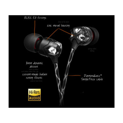 V-moda ZN In-Ear Headphone