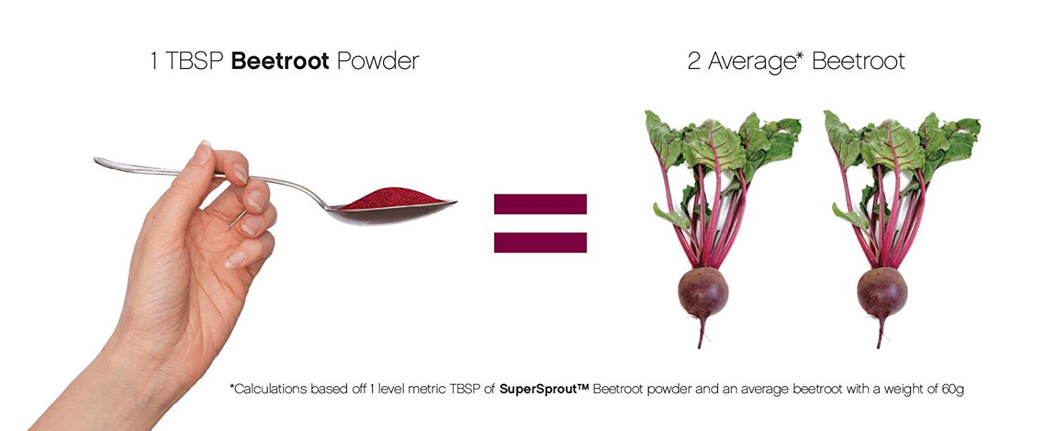 Functional Foods - Organic Beetroot Powder