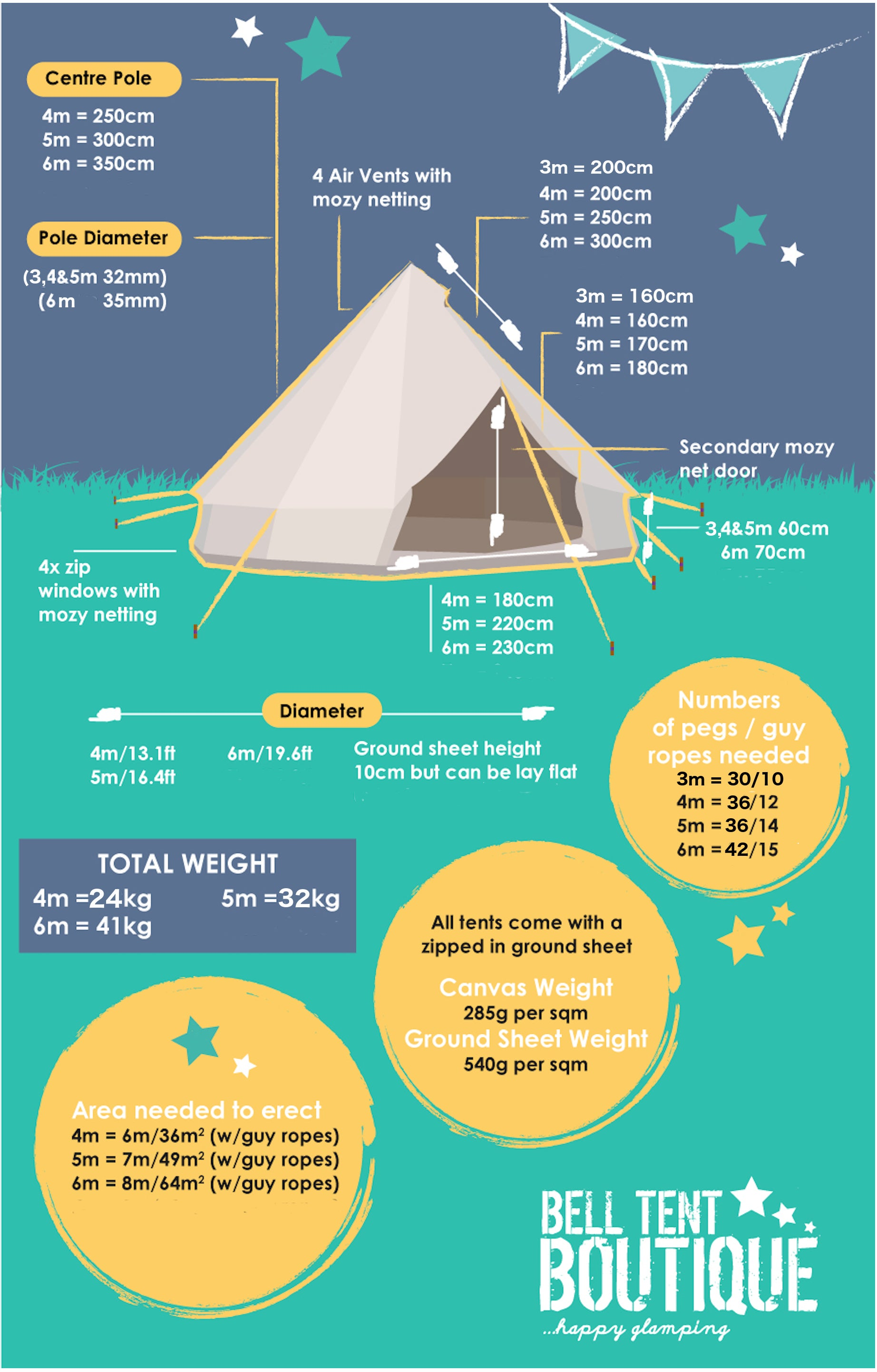 Bell_Tent_Boutique_Size_Guide
