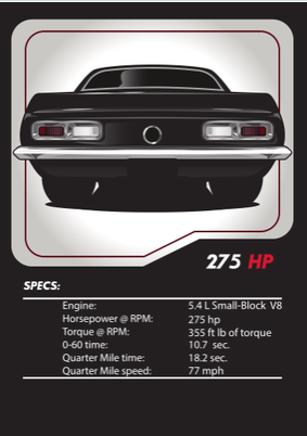 68 Camaro Tuner League Card