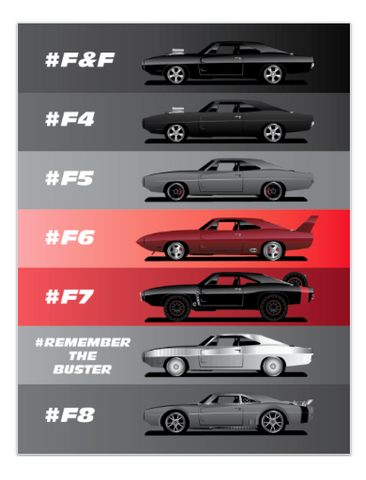 Dom Toretto Charger Poster