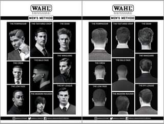 WAHL Men's Method Poster