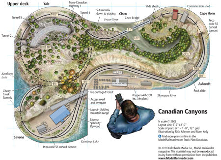 N Scale track plan for Canadian Canyons