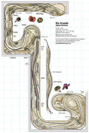 N scale track plan for the Rio Grande