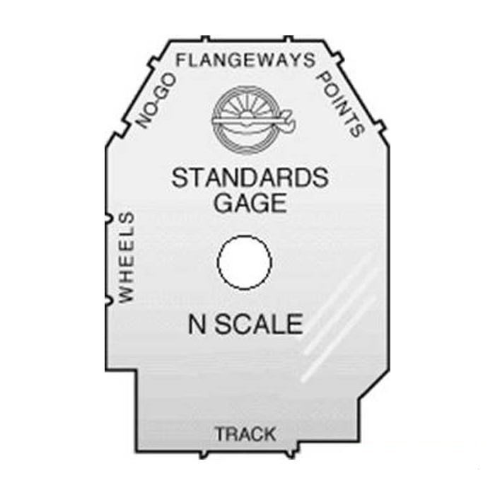 N Scale: NMRA Standards Gauge