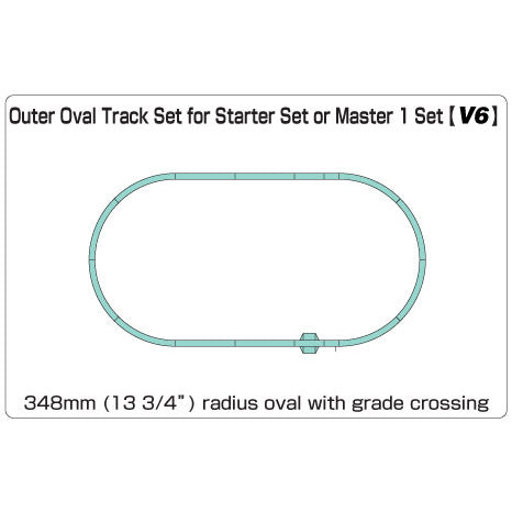 N Scale: Unitrack Starter Set V6 - Outside Loop Track