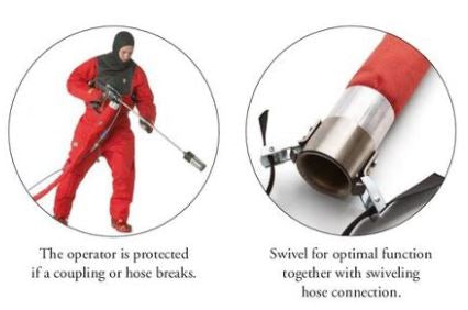 TST-Sweden Hose Protection Swivels