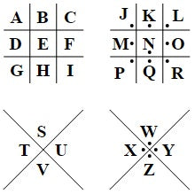 Pig Pen Cipher chart