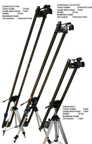 Wide range of dual arm lengths to choose from