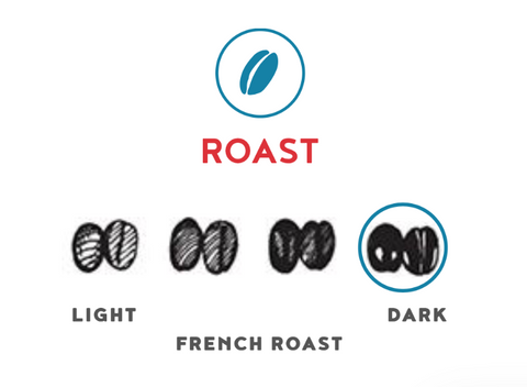 french.roast.coffee.bean.level.chart.small.farmers.organic.sold.at.do.good.shop